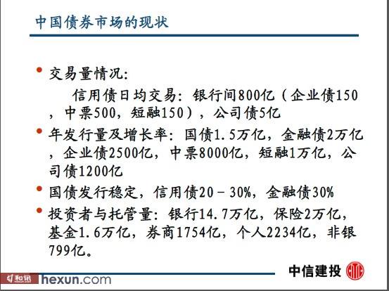 施同亮谈中国债市现状及发展前景PPT