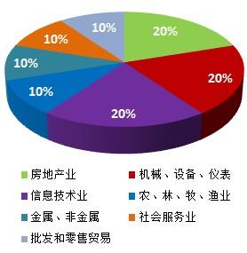 华西村人均收入_科普经费人均