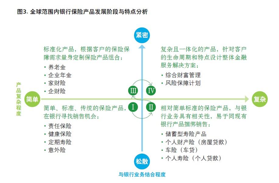 5个阶段19步骤