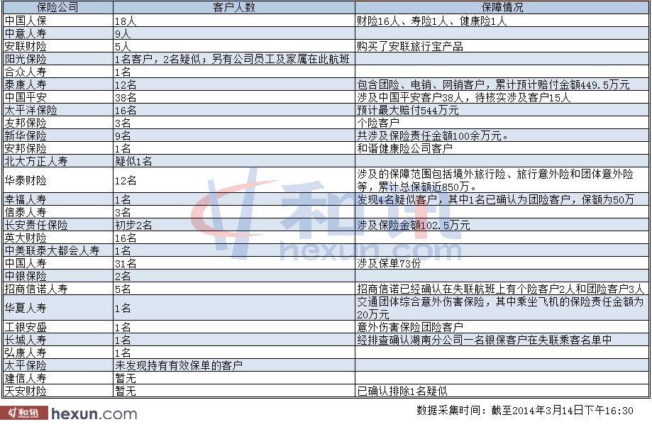 马来西亚飞北京航班失联-专题-新闻频道-和讯网