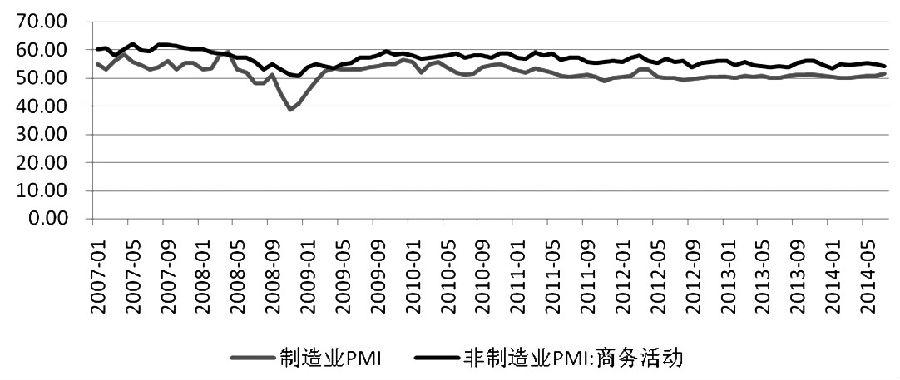央行引导利率下行  期债将恢复涨势