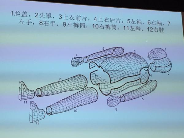 玉衣结构分解图