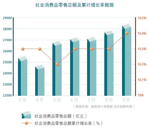 七国集团人均gdp分别是多少_一带一路 东南亚地区 海外房产数据报告(3)