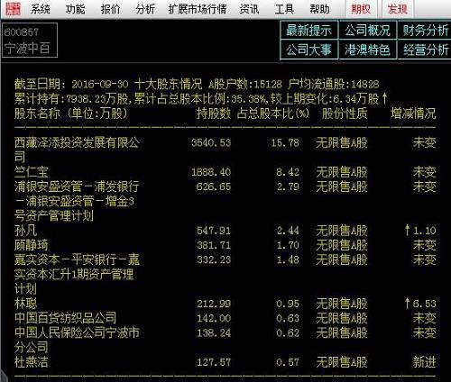"""【独家】徐翔案12月5日青岛中院开庭!一代枭雄身后""""五大疑团""""正待水落石出"""
